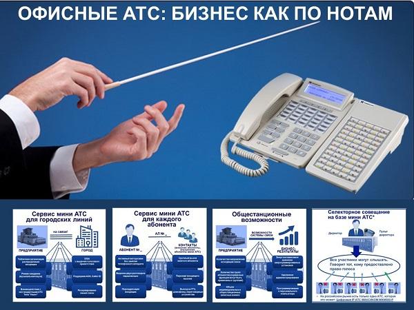 что такое мини атс для офиса. Инфографика функций.