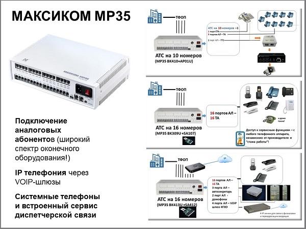 Подключение аналоговых абонентов у мини АТС. Схемы.