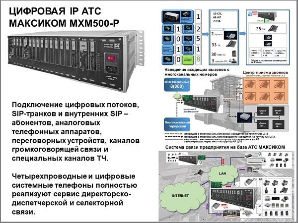 Применение цифровых АТС. Схемы использования MXM500P