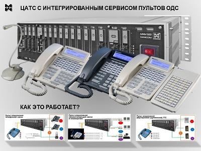 Оперативно-диспетчерская связь МАКСИКОМ