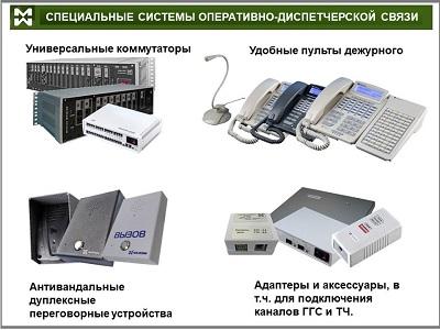 Дуплексная оперативно-диспетчерская связь
