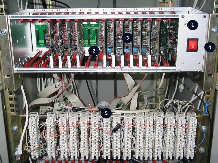 Монтаж мини АТС: фото смотнтированной станции и кросса в стойке