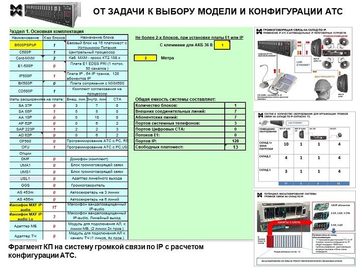 Скриншот комерческого предложения на состав. установку и монтаж АТС