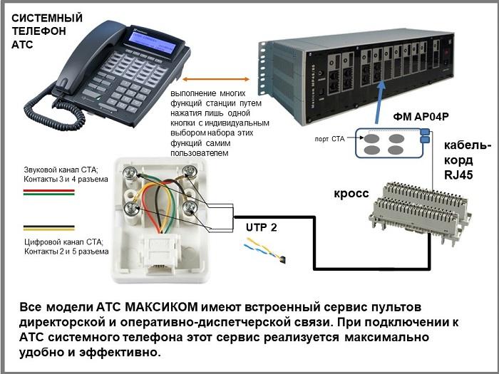 Схема подключения системного телефона АТС к MP48/MP80