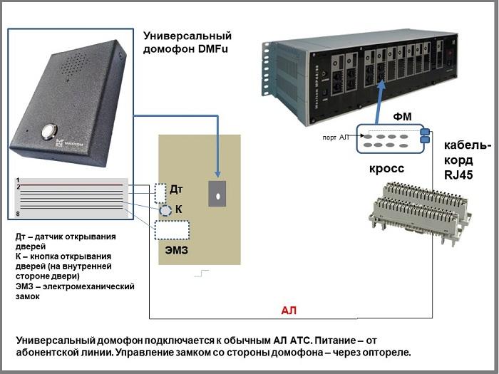 Подключение внутренних абонентов к мини АТС: домофон.