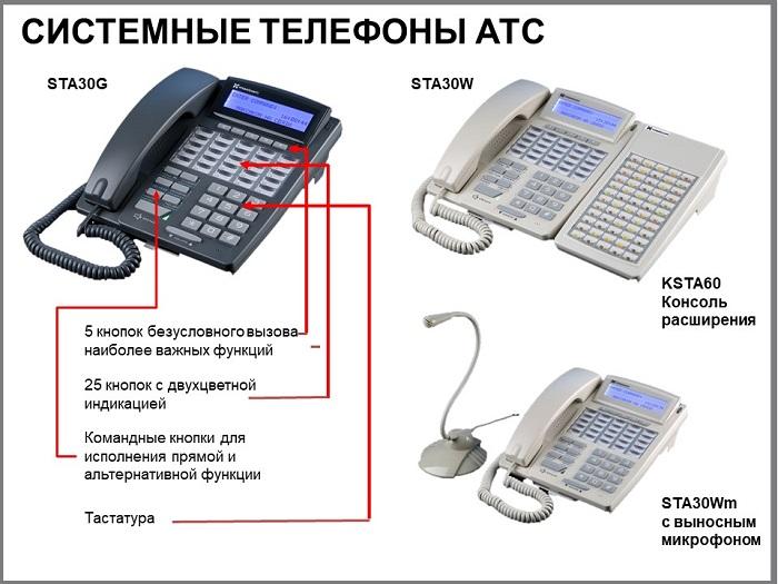 Системные телефоны АТС МАКСИФОН.
