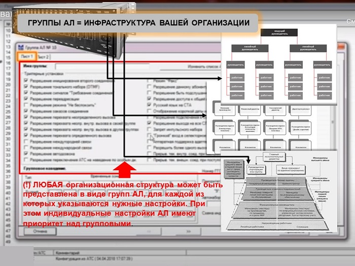 Программирование мини АТС МАКСИКОМ: uheggs FK