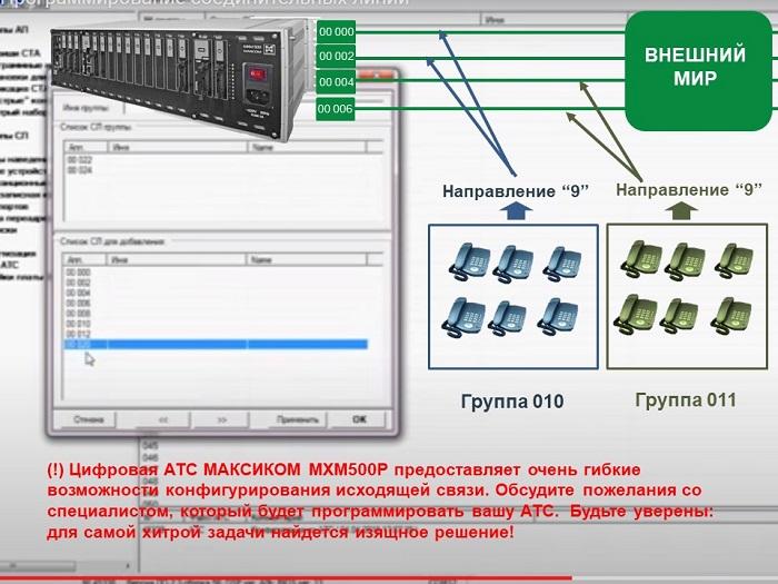Программирование мини АТС: направления СЛ