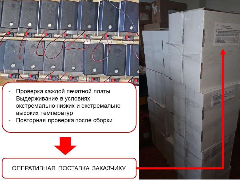 Фото с производства всепогодных переговорных устройств.