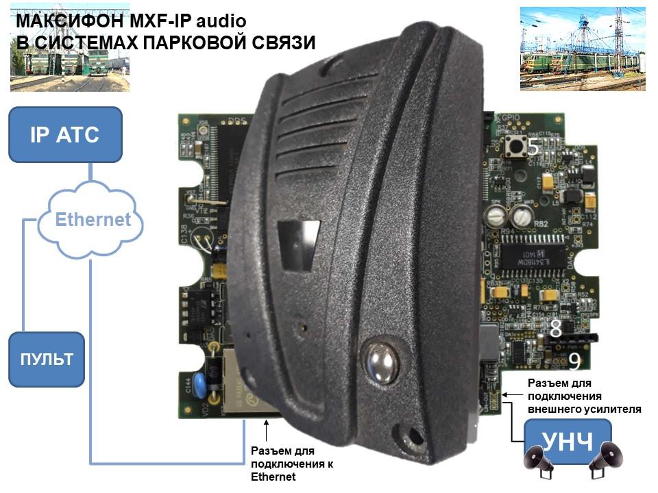 парковая связь и оповещение: схема подключения IP Максифонов