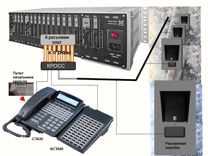 Всенпогодное переговорное устройство. Схема подключения в системе охраны периметра.