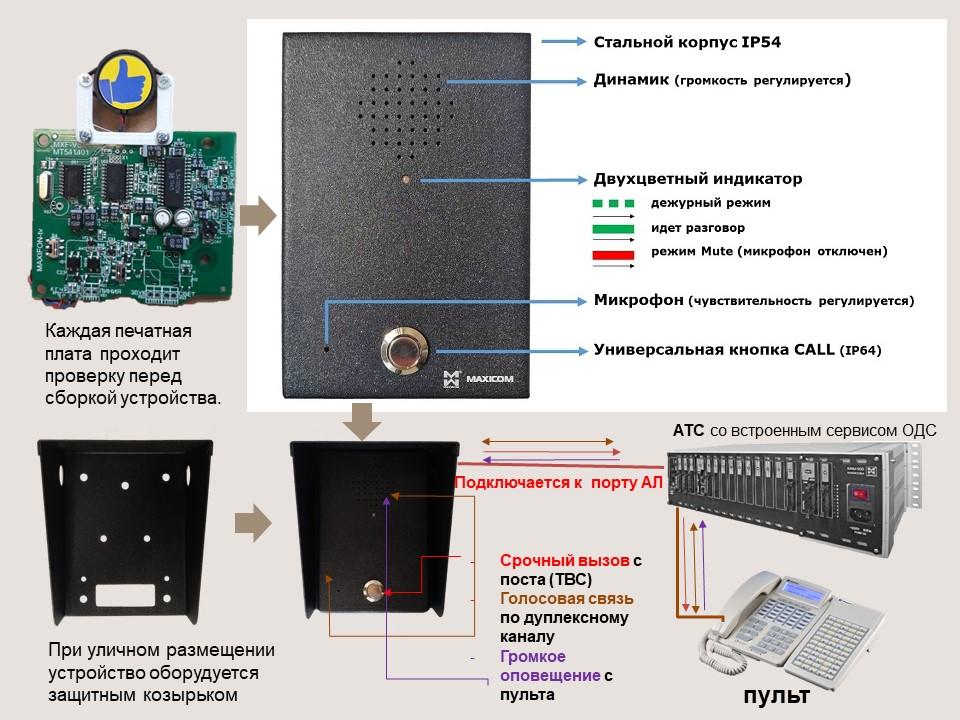 Постовая связь для системы охраны периметра. Фото и схема.