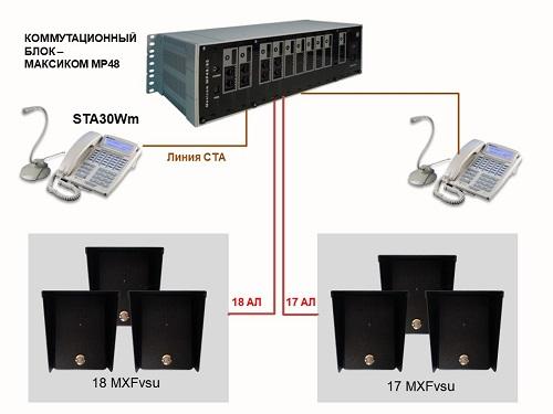 Оперативная связь на базе MP48. Принципиальная схема.