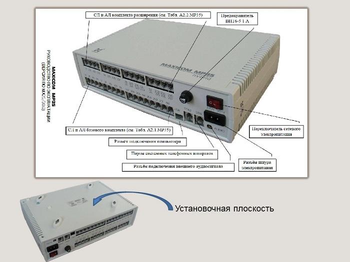 АТС для дома. Фото МАКСИКОМ MP35. Расположение рахъемов и других элементов на лицевой панели.