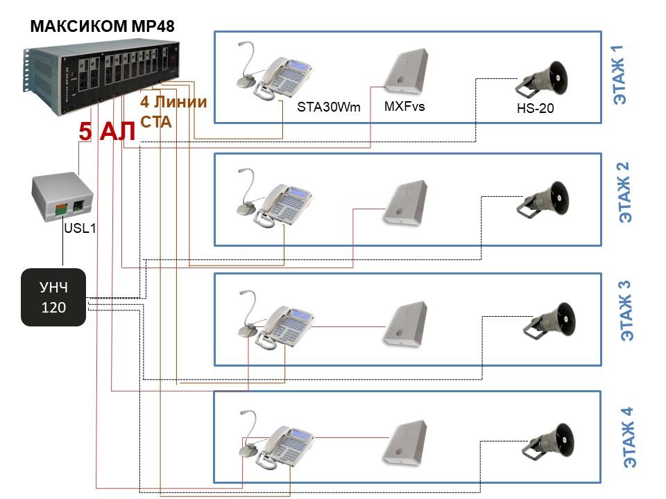 Связь между кабинетами и производством для четырех этаэей производственного корпуса. Схема.