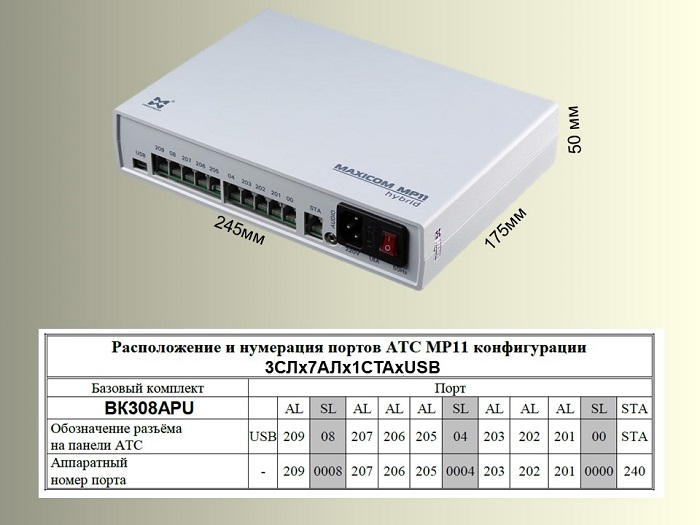 Мини АТС 308 - внешний вид и схема расположения портов MP11 308