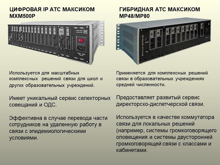 Система связи в школе: фото и характеристики моделей АТС