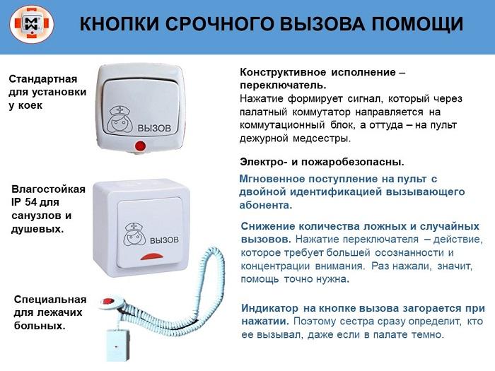 Кнопки срочного вызова помощи. Фото и описание.