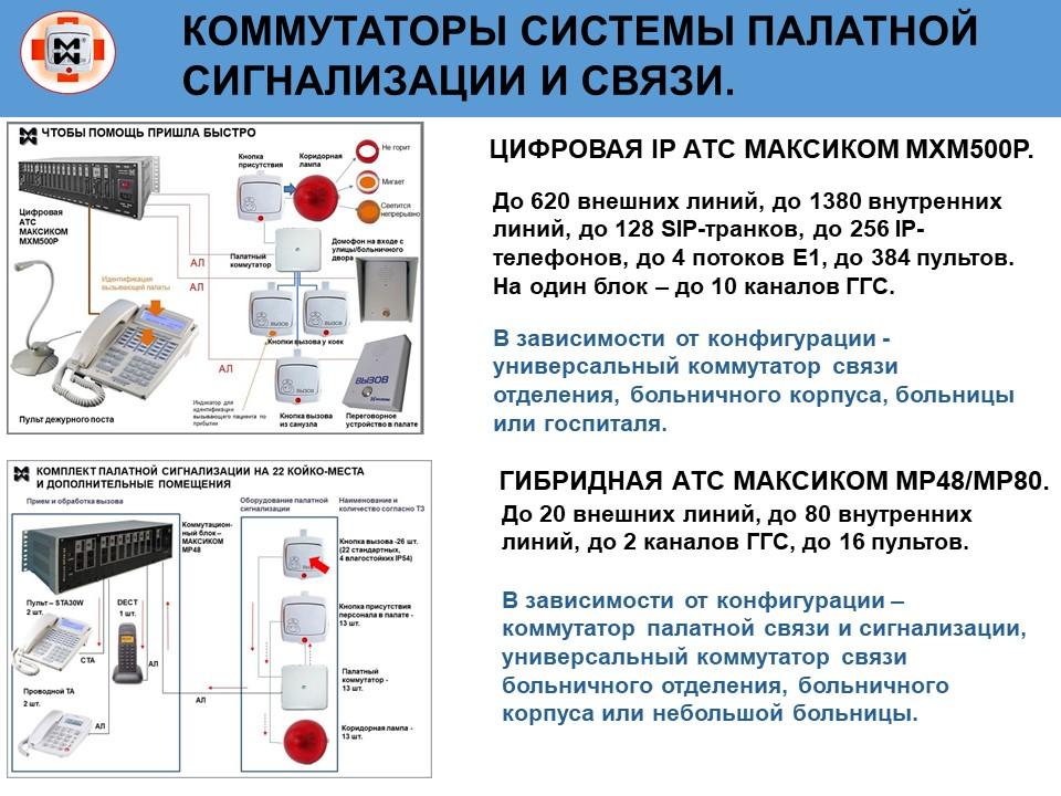 Коммутаторы палатной связи и СКУД. Схемы подключения.