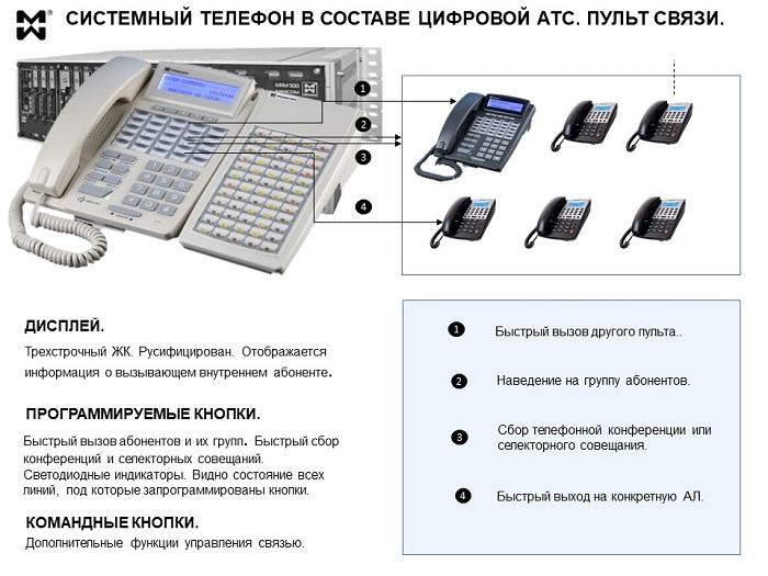 Схенма использования системного телефона в составе ЦАТС