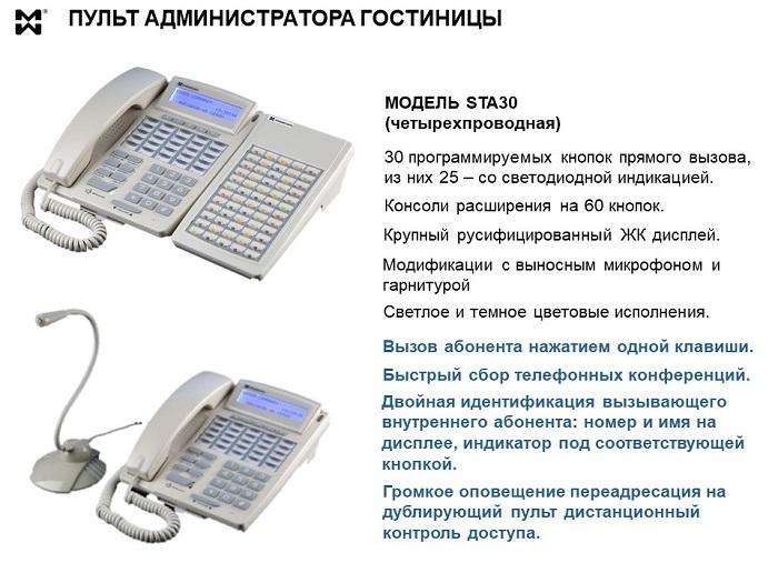 Системный телефон мини АТС для гостиницы
