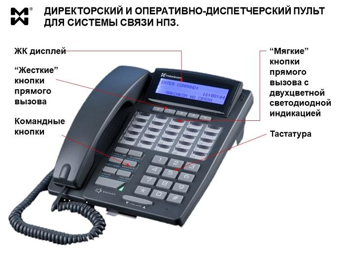 телефония и оперативная связь НПЗ. Фото пульта связи
