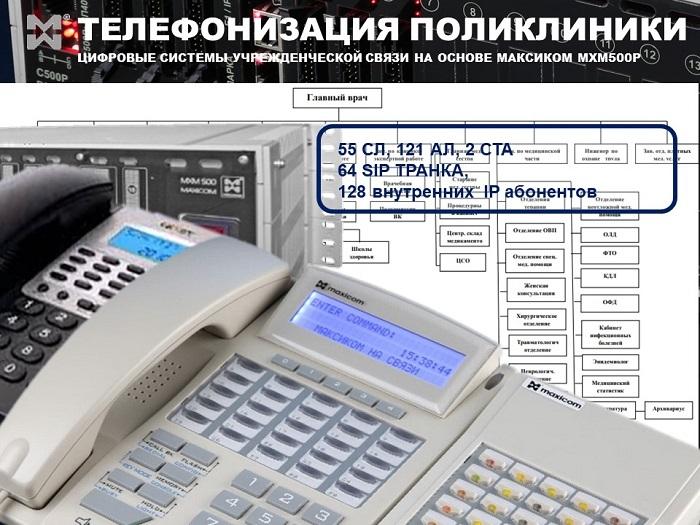 Пример конфигурации АТС для поликлиники.