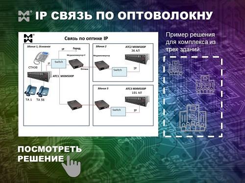 Комплексные системы связи с применением оптоволокна. Схема.