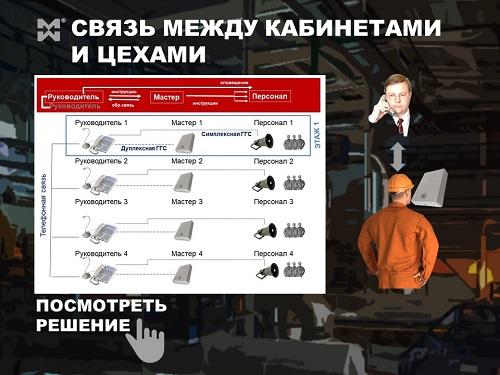 Схема организации связи между кабинетами и цехами.