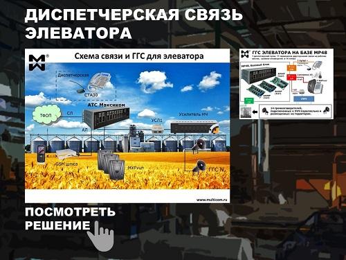 Схема организации диспетчерской ГГС элеватора.