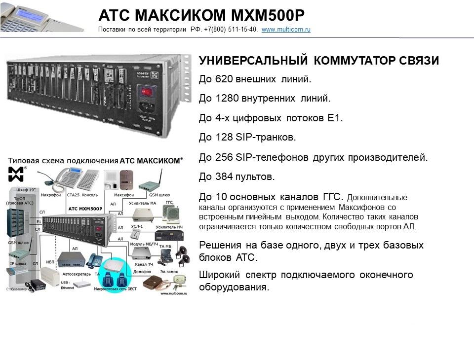 Постовая связь , СОПС на базе цифровой IP АТС