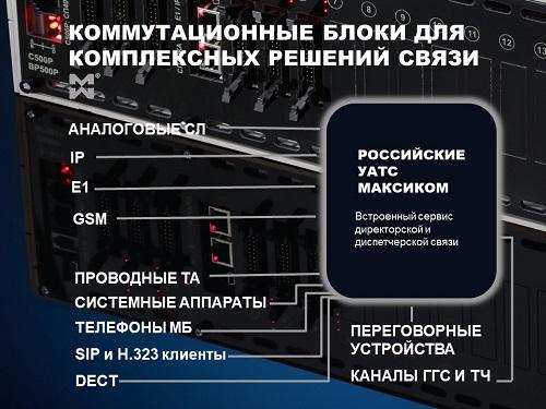Подключение внутренних и внешних каналов к УАТС Максиком