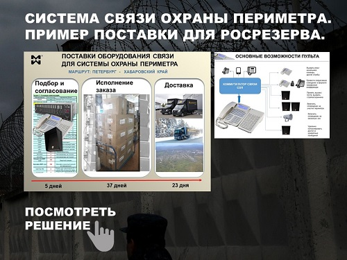 Схема организации поставок систем связи.