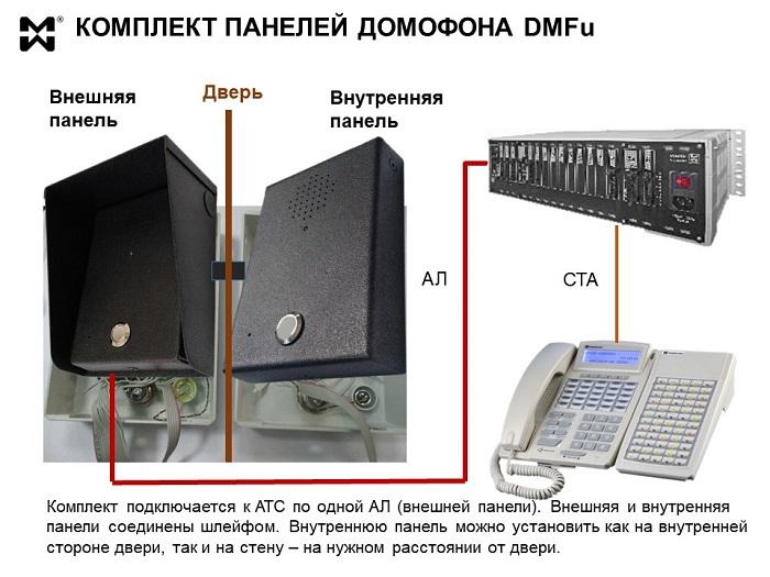 Комплект панелей DMFu для СКУД. Фото и схема подключения.