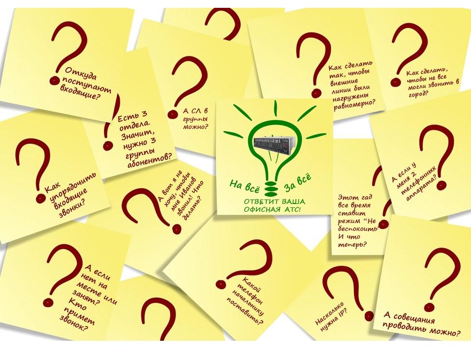Организация связи в офисе - примеры вопросов