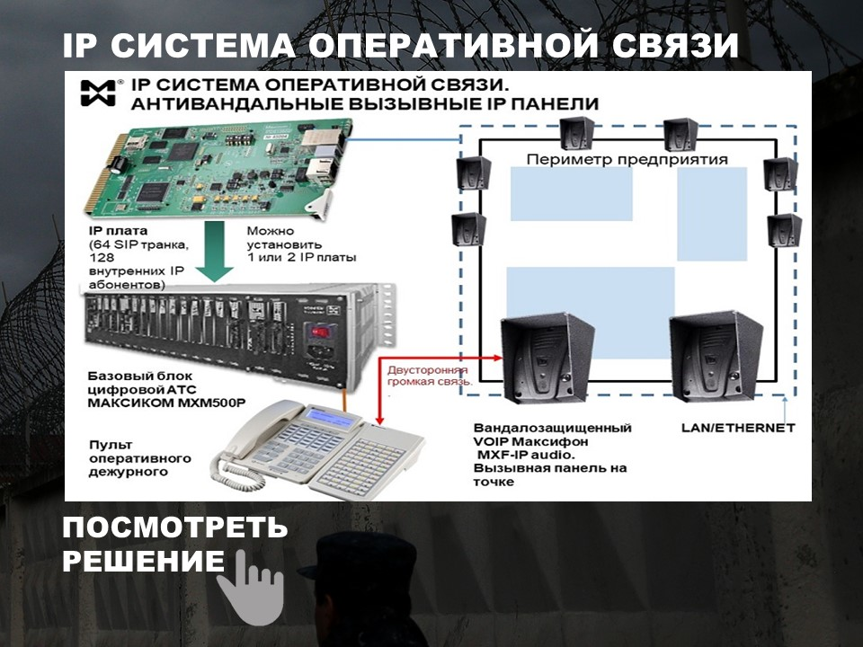 IP система оперативной связи для периметра. Чхема.