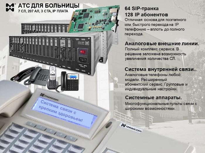АТС на 200 абонентов для больницы - состав оборудования