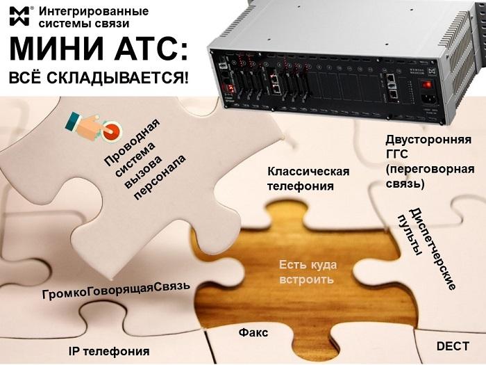 Вида связи через мини АТС - интеграция системы вызова персонала