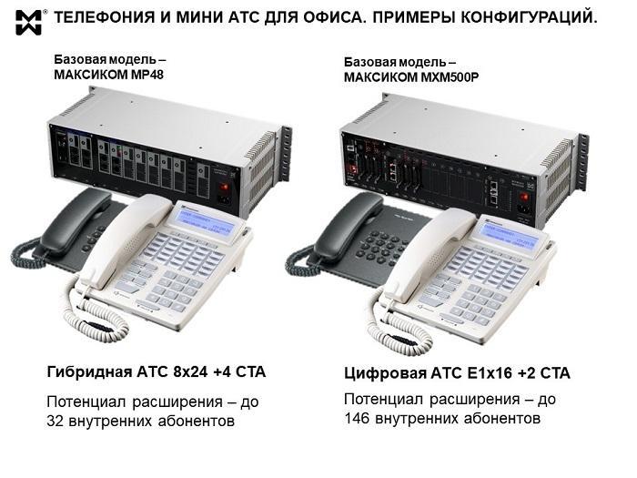 Офисная телефонная связь - примеры аналогового и цифрового решений