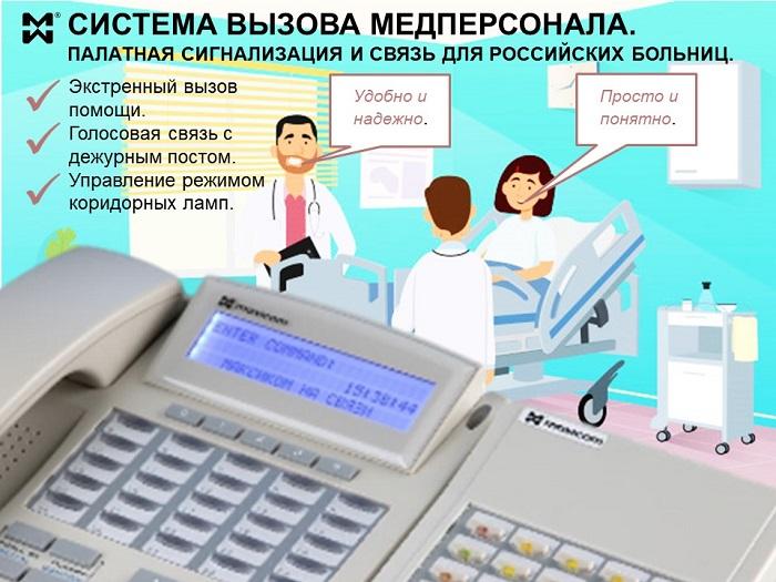 Задачи системы вызова медперсонала - пример