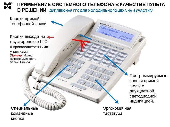 Системный телефон АТС - пульт дуплексной ГГС холодильного цеха.