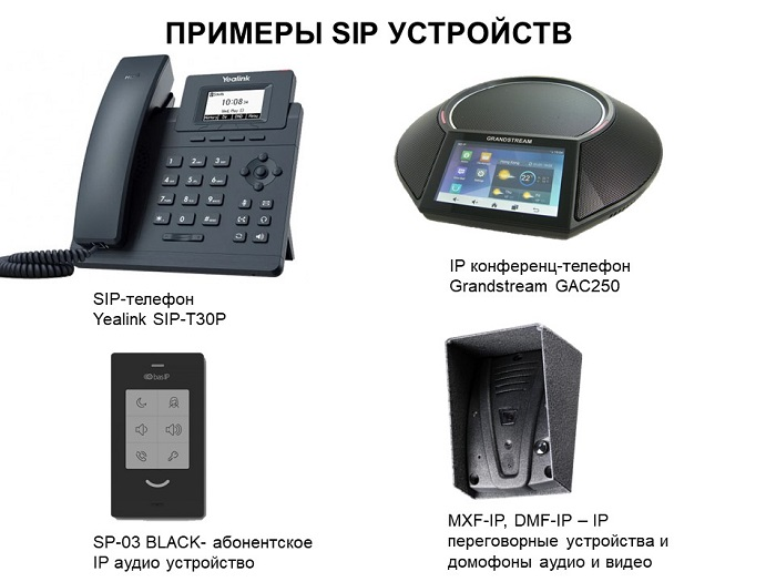 Фото различных SIP-устройств