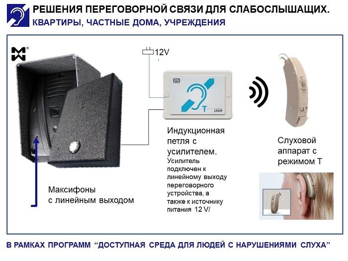 Переговорные устройства с линейным выходом - фото и схема