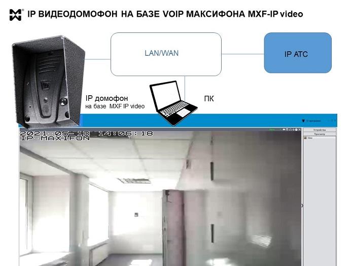 IP домофон DMF IP - подключение