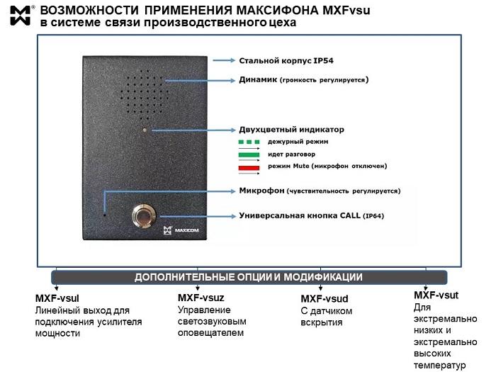 Внешний вид и модификации Максифона MXFvsu