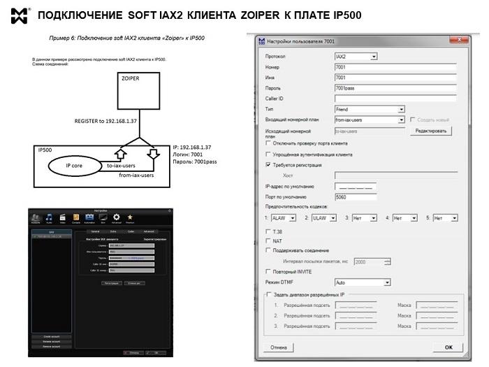 IAX2 клиенты - схема подключения и интерфейсы регистрации