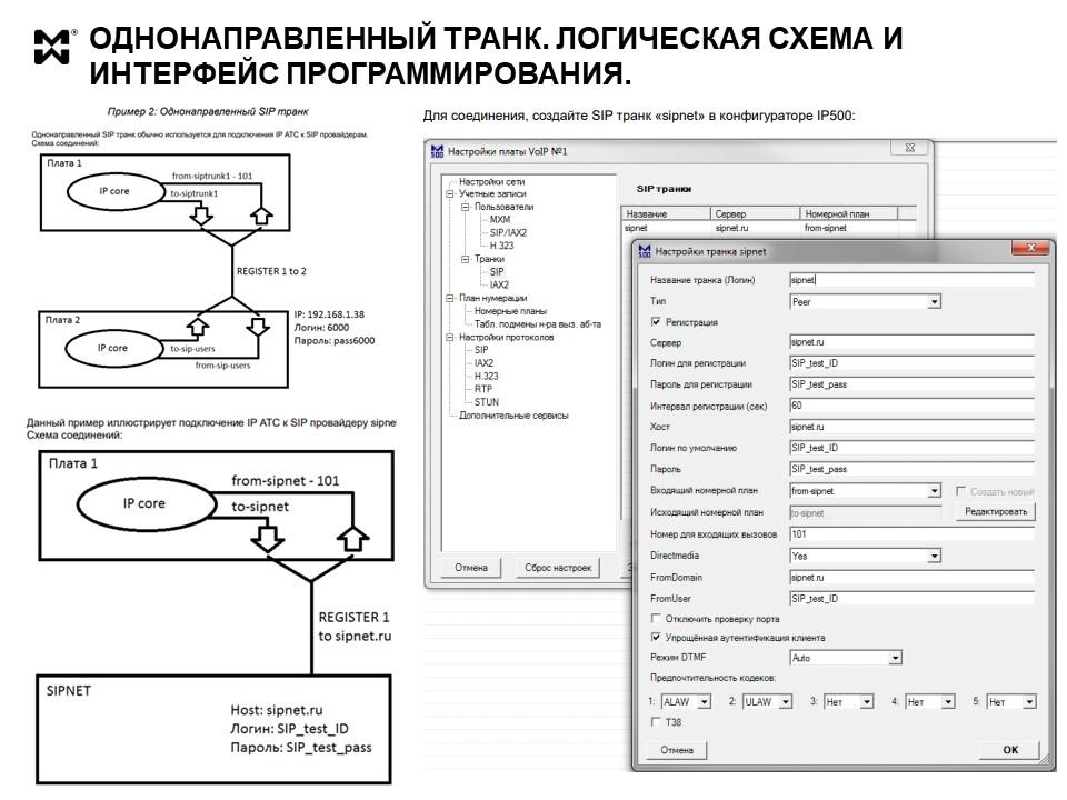 Однонаправленный SIP-транк - логическая схема