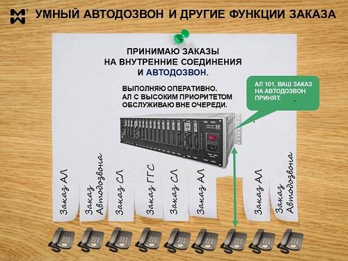Автодозвон через мини АТС