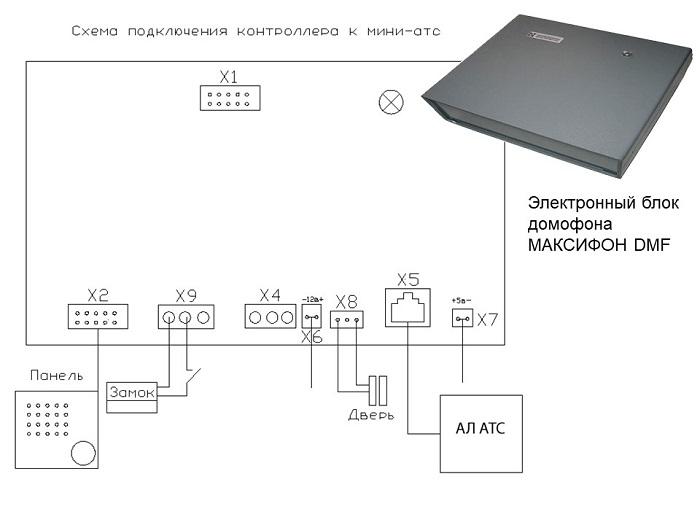 Электронный блок домофона и схема подключения устройств