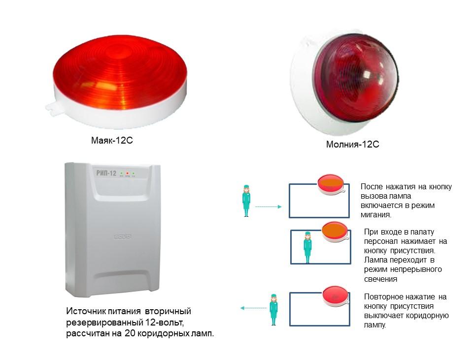 Коридорные лампы для палат - фото и схема работы